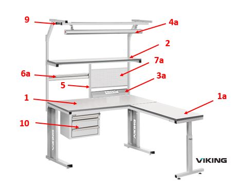 Dissipative bench - Comfort range